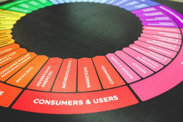 Marketing color colors wheel